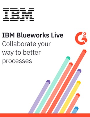 Collaborate Your Way to Better Processes With IBM Blueworks Live