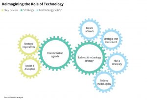 Reimaging-the-Role-of-Technology