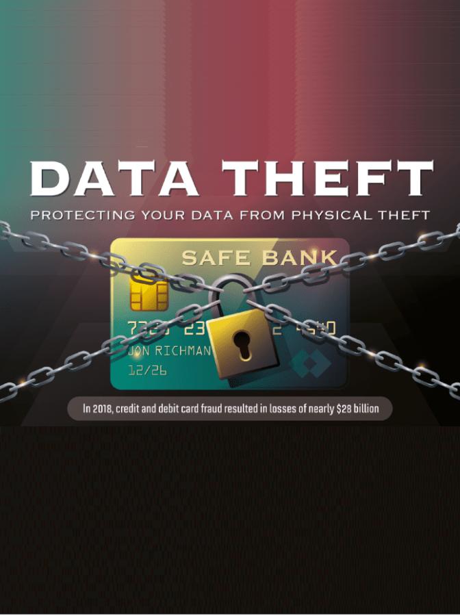How to Protect Your Data From Physical Theft Threats?
