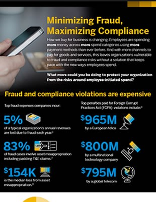 Minimizing Fraud, Maximizing Compliance