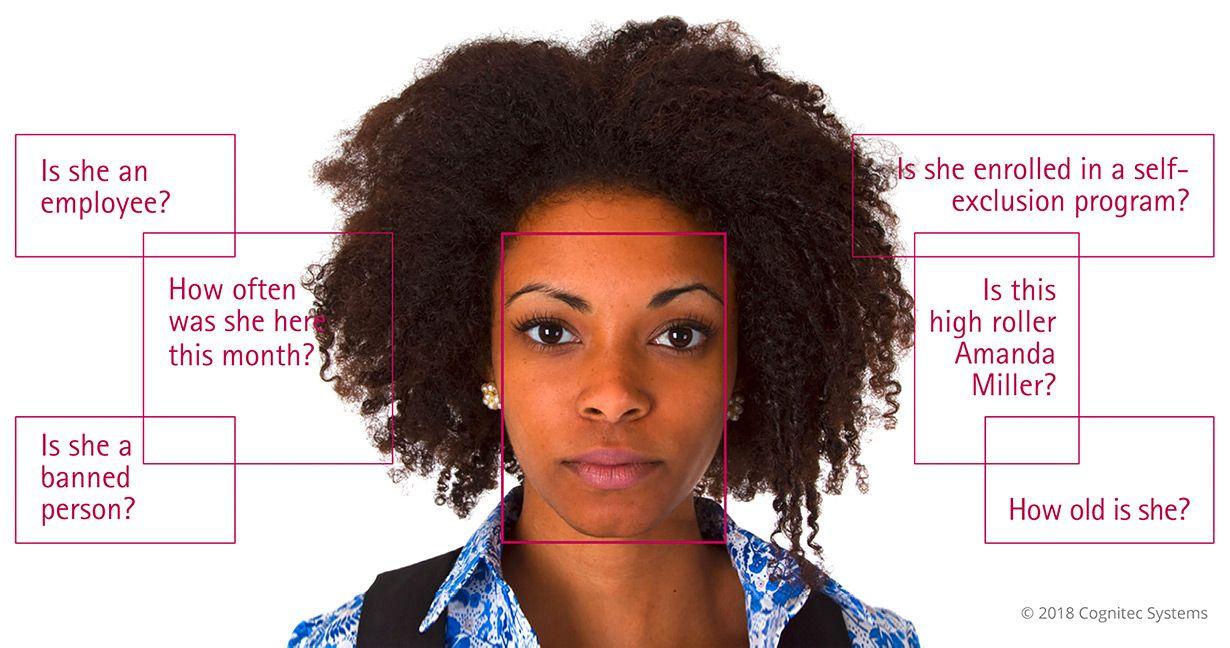 Cognitec Face Recognition