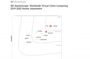 IDC MarketScape_ Worldwide Virtual Client Computing